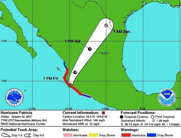 Hurricane Patricia's path